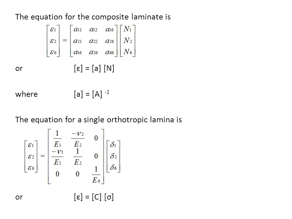 The equation for the composite laminate is or [ε] = [a] [N] where [a] = [A] -1 The equation for a single orthotropic lamina is or [ε] = [C] [σ]